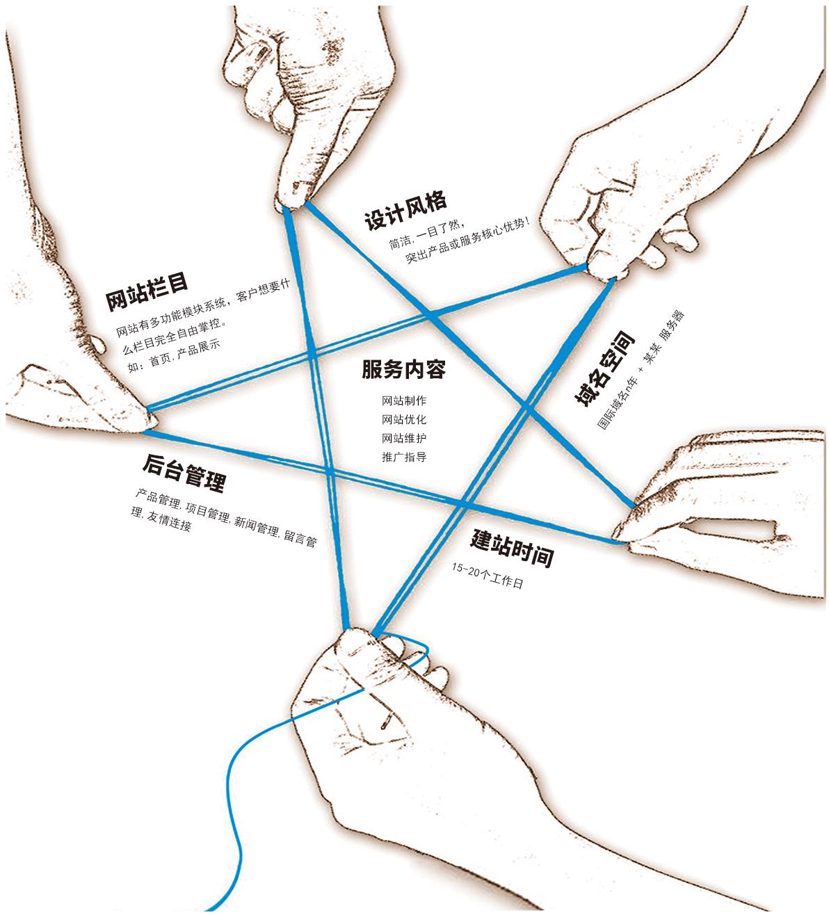 黄蓉版杨贵妃下载_广州以物换物的网站_广州酒家_广州黑人_广州生活