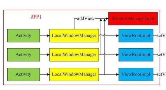 程序框架.jpg